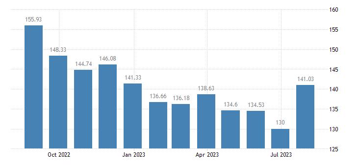 cyprus harmonised idx of consumer prices hicp energy eurostat data