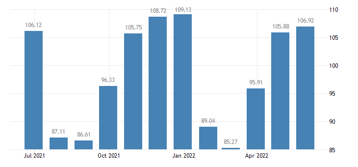 cyprus harmonised idx of consumer prices hicp footwear eurostat data