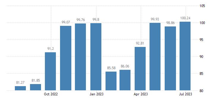 cyprus harmonised idx of consumer prices hicp footwear for infants children eurostat data