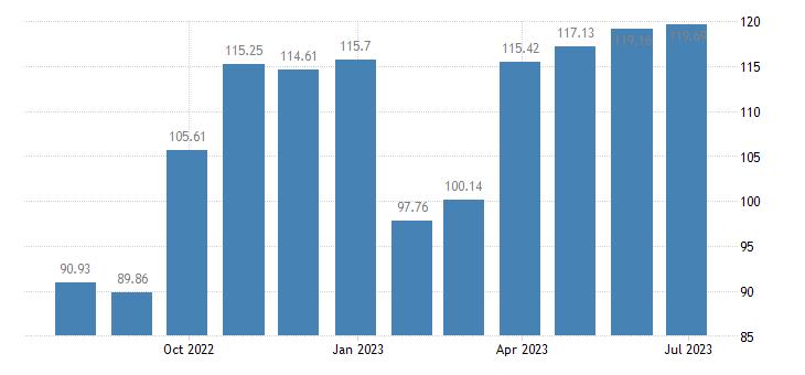 cyprus harmonised idx of consumer prices hicp footwear for men eurostat data
