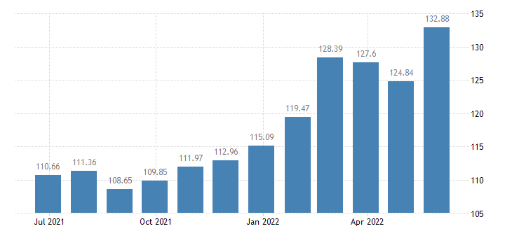 cyprus harmonised idx of consumer prices hicp fresh or chilled seafood eurostat data