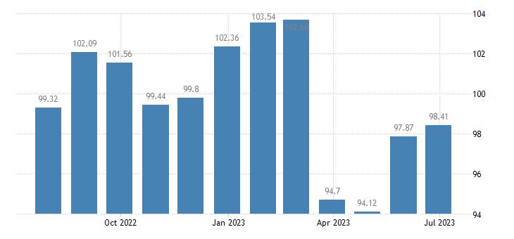cyprus harmonised idx of consumer prices hicp frozen seafood eurostat data