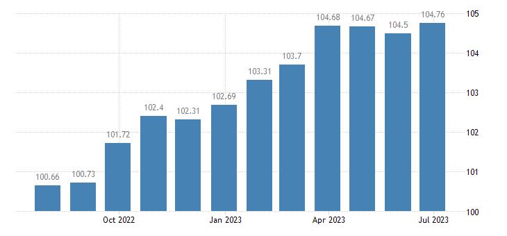 cyprus harmonised idx of consumer prices hicp furnishings household equipment routine household maintenance eurostat data