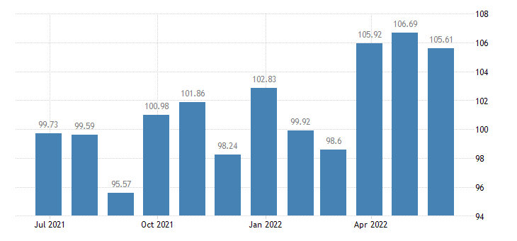 cyprus harmonised idx of consumer prices hicp glassware tableware household utensils eurostat data