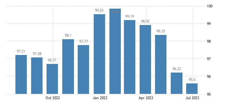 cyprus harmonised idx of consumer prices hicp heaters air conditioners eurostat data