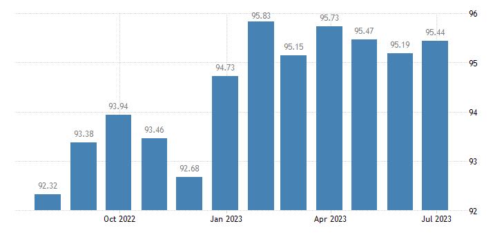 cyprus harmonised idx of consumer prices hicp household appliances eurostat data