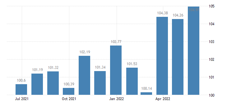 cyprus harmonised idx of consumer prices hicp household furniture eurostat data