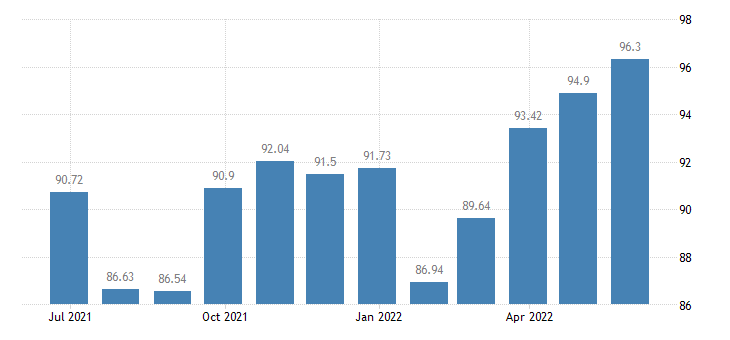 cyprus harmonised idx of consumer prices hicp household textiles eurostat data
