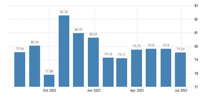 cyprus harmonised idx of consumer prices hicp information processing equipment eurostat data