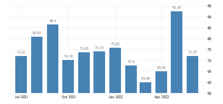 cyprus harmonised idx of consumer prices hicp international flights eurostat data
