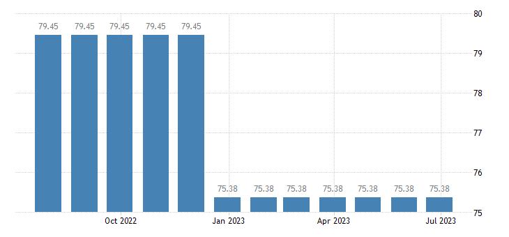 cyprus harmonised idx of consumer prices hicp internet access provision services eurostat data
