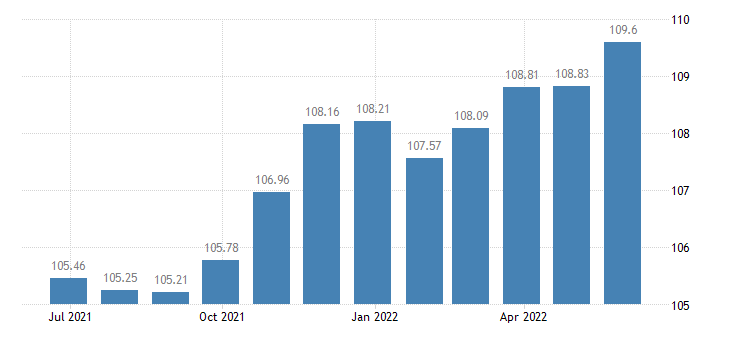 cyprus harmonised idx of consumer prices hicp jewellery clocks watches eurostat data