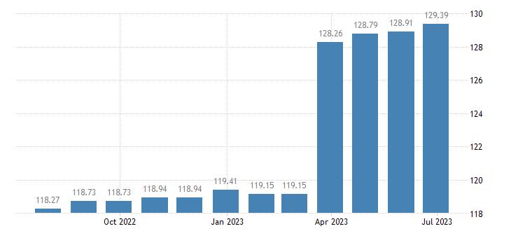cyprus harmonised idx of consumer prices hicp jewellery eurostat data