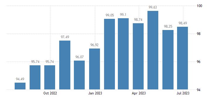 cyprus harmonised idx of consumer prices hicp major tools equipment eurostat data