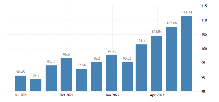 cyprus harmonised idx of consumer prices hicp margarine other vegetable fats eurostat data