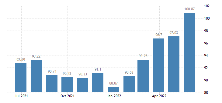 cyprus harmonised idx of consumer prices hicp mineral or spring waters eurostat data