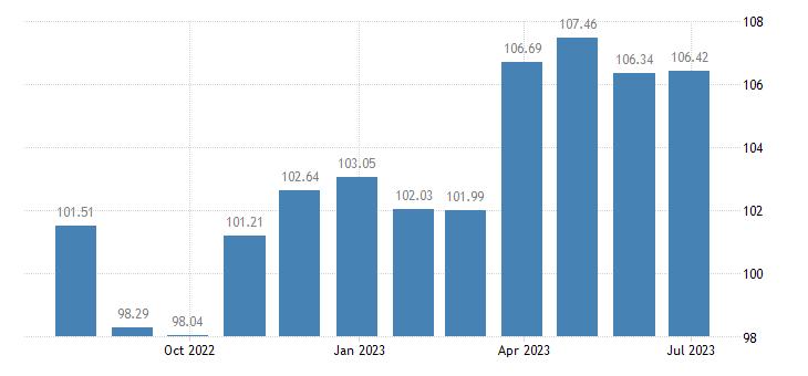 cyprus harmonised idx of consumer prices hicp miscellaneous small tool accessories eurostat data