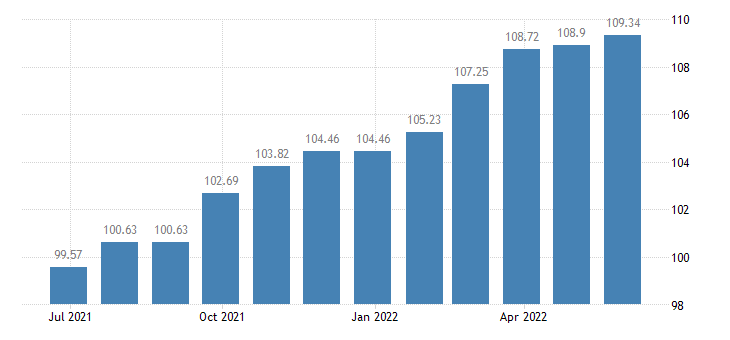 cyprus harmonised idx of consumer prices hicp motor cars eurostat data