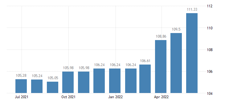cyprus harmonised idx of consumer prices hicp motor cycles bicycles animal drawn vehicles eurostat data