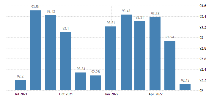 cyprus harmonised idx of consumer prices hicp motorized major tools equipment eurostat data