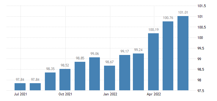 cyprus harmonised idx of consumer prices hicp newspapers books stationery eurostat data