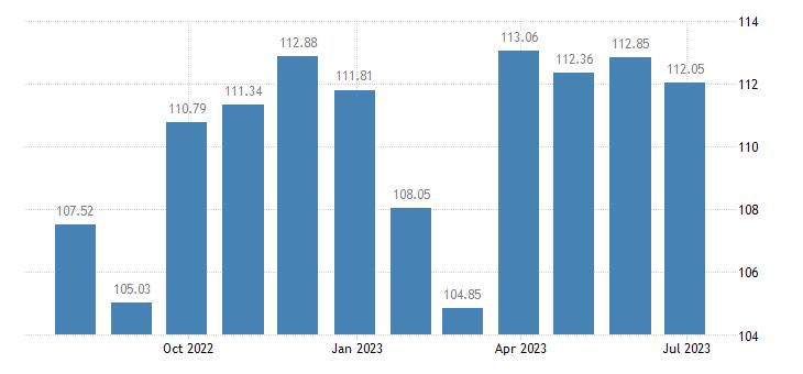 cyprus harmonised idx of consumer prices hicp non electric kitchen utensils articles eurostat data