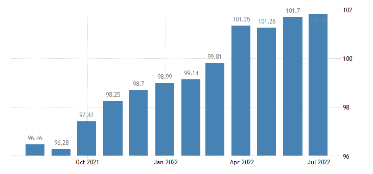 cyprus harmonised idx of consumer prices hicp non energy industrial goods durables only eurostat data
