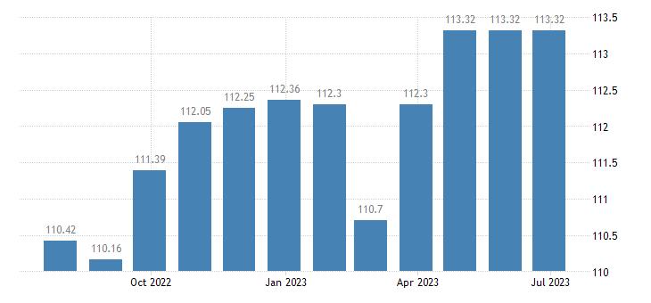 cyprus harmonised idx of consumer prices hicp non motorised small tools eurostat data