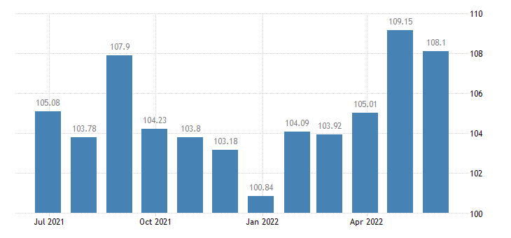 cyprus harmonised idx of consumer prices hicp olive oil eurostat data