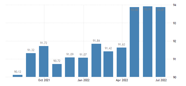 cyprus harmonised idx of consumer prices hicp other appliances articles products for personal care eurostat data