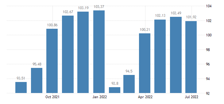 cyprus harmonised idx of consumer prices hicp other articles of clothing clothing accessories eurostat data