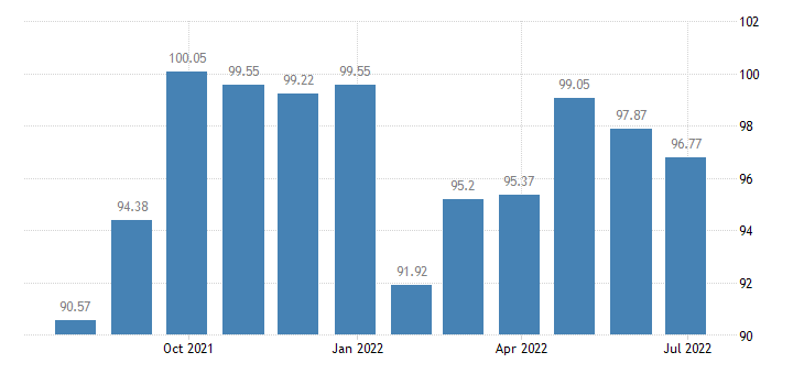 cyprus harmonised idx of consumer prices hicp other articles of clothing eurostat data