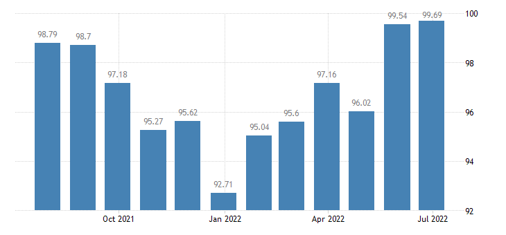 cyprus harmonised idx of consumer prices hicp other food products n e c eurostat data