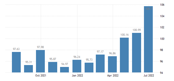 cyprus harmonised idx of consumer prices hicp other meat preparations eurostat data