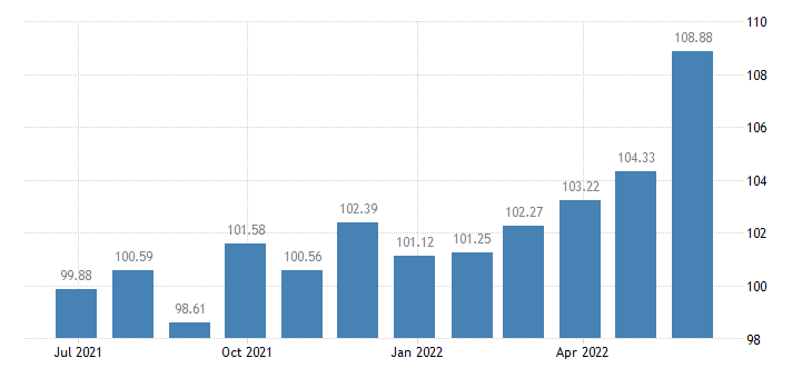 cyprus harmonised idx of consumer prices hicp other non durable small household articles eurostat data