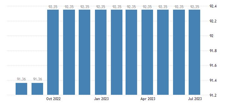 cyprus harmonised idx of consumer prices hicp other non fiction books eurostat data