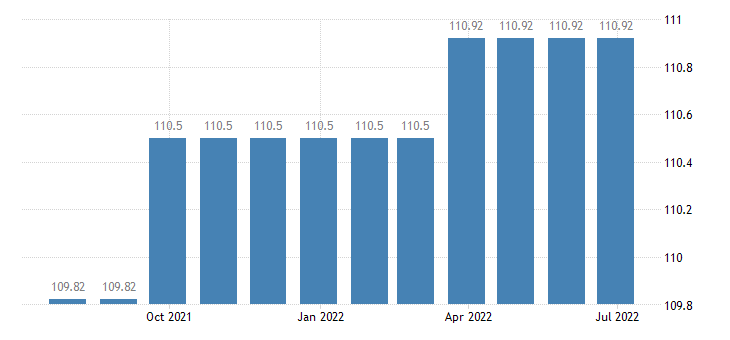 cyprus harmonised idx of consumer prices hicp other paramedical services eurostat data