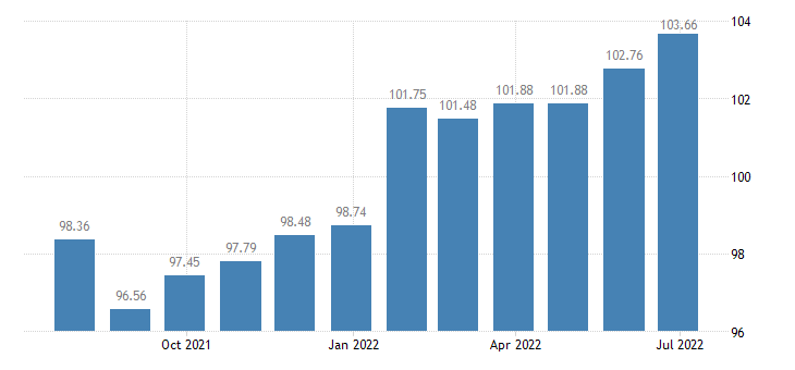 cyprus harmonised idx of consumer prices hicp other personal effects n e c eurostat data