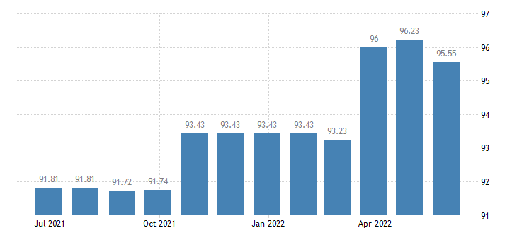 cyprus harmonised idx of consumer prices hicp other stationery drawing materials eurostat data