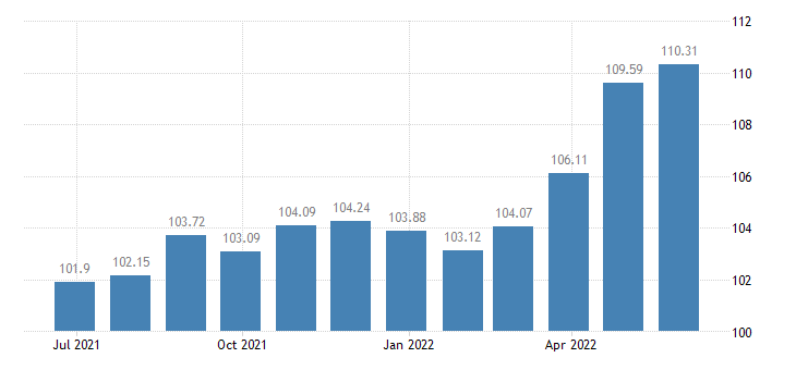 cyprus harmonised idx of consumer prices hicp overall idx excluding education health social protection eurostat data