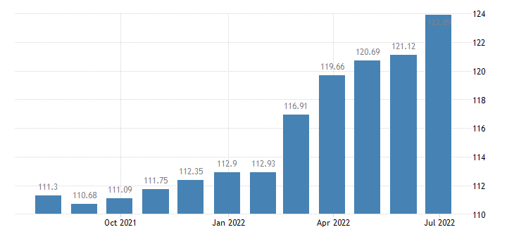 cyprus harmonised idx of consumer prices hicp pets related products eurostat data