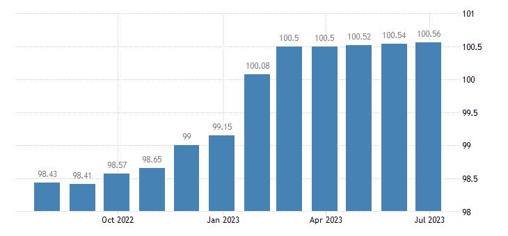 cyprus harmonised idx of consumer prices hicp pharmaceutical products eurostat data