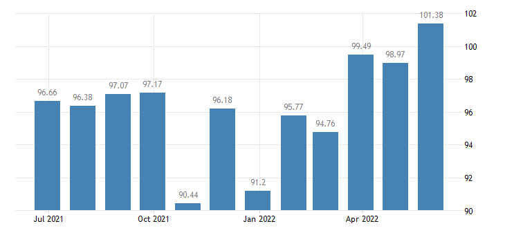 cyprus harmonised idx of consumer prices hicp pizza quiche eurostat data