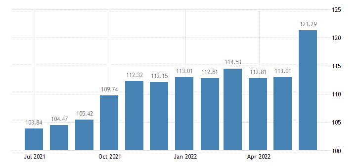 cyprus harmonised idx of consumer prices hicp plants flowers eurostat data
