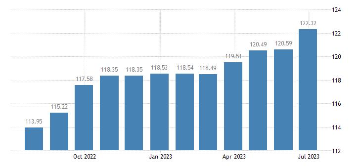 cyprus harmonised idx of consumer prices hicp pork eurostat data