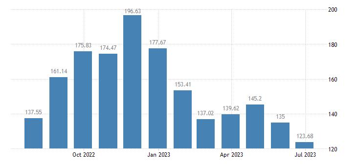 cyprus harmonised idx of consumer prices hicp potatoes eurostat data