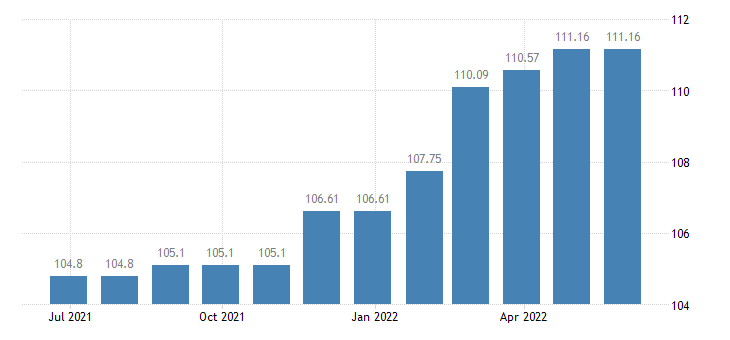 cyprus harmonised idx of consumer prices hicp purchase of pets eurostat data