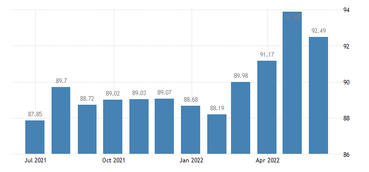 cyprus harmonised idx of consumer prices hicp sauces condiments eurostat data