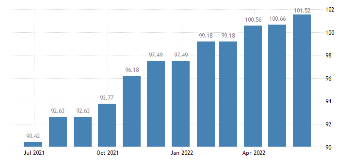 cyprus harmonised idx of consumer prices hicp second h motor cars eurostat data