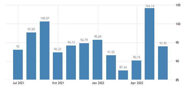 cyprus harmonised idx of consumer prices hicp services related to transport eurostat data